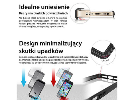 Etui Ringke Fusion iPhone 5 5S SE Crystal View